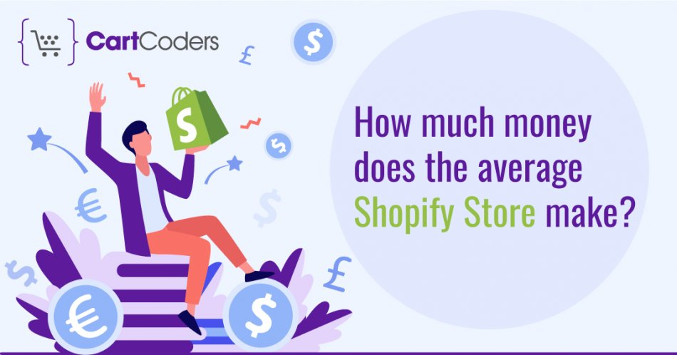 How Much Money Does The Average Shopify Store Make?
